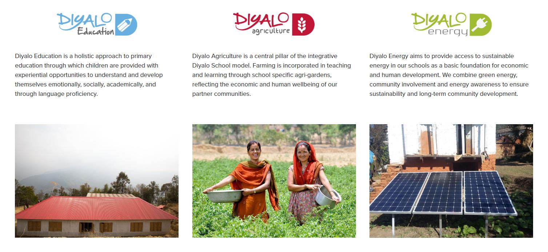 Diyalo Foundation 3 Target Focuses